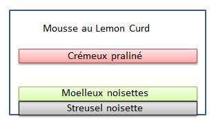 composition-lemon-curd