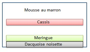 composition-marron